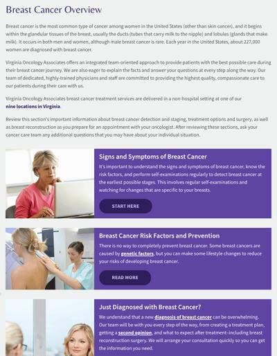 Marketing - Listing Pillar Page Example