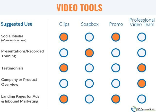 Video Tools Comparison Chart